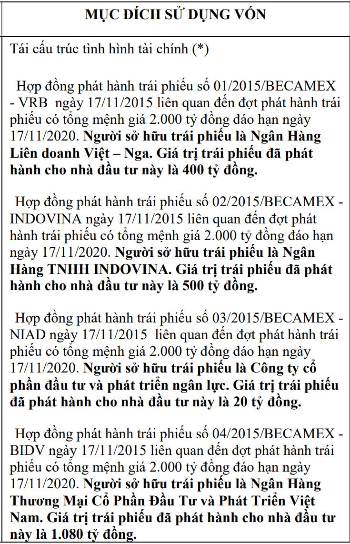 Becamex IDC muốn huy động hơn 3.100 tỉ đồng từ cổ đông để trả nợ và tăng vốn - Ảnh 2.