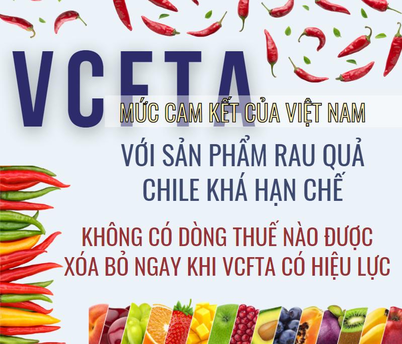 VCFTA: Cam kết về thuế quan với mặt hàng rau quả - Ảnh 1.
