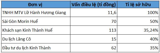 Ông lớn xứ Huế Hương Giang Tourist lên sàn - Ảnh 2.