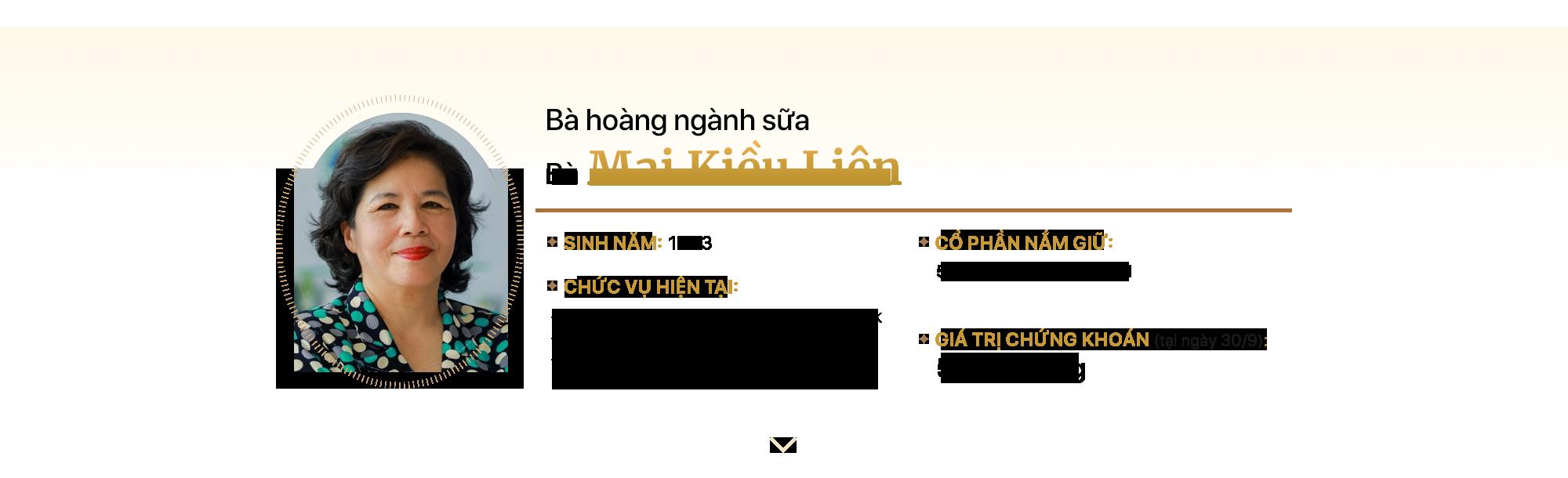 TOP10 NỮ DOANH NHÂN SỞ HỮU HÀNG TRIỆU USD CỔ PHIẾU TRÊN TTCK VIỆT NAM - Ảnh 10.