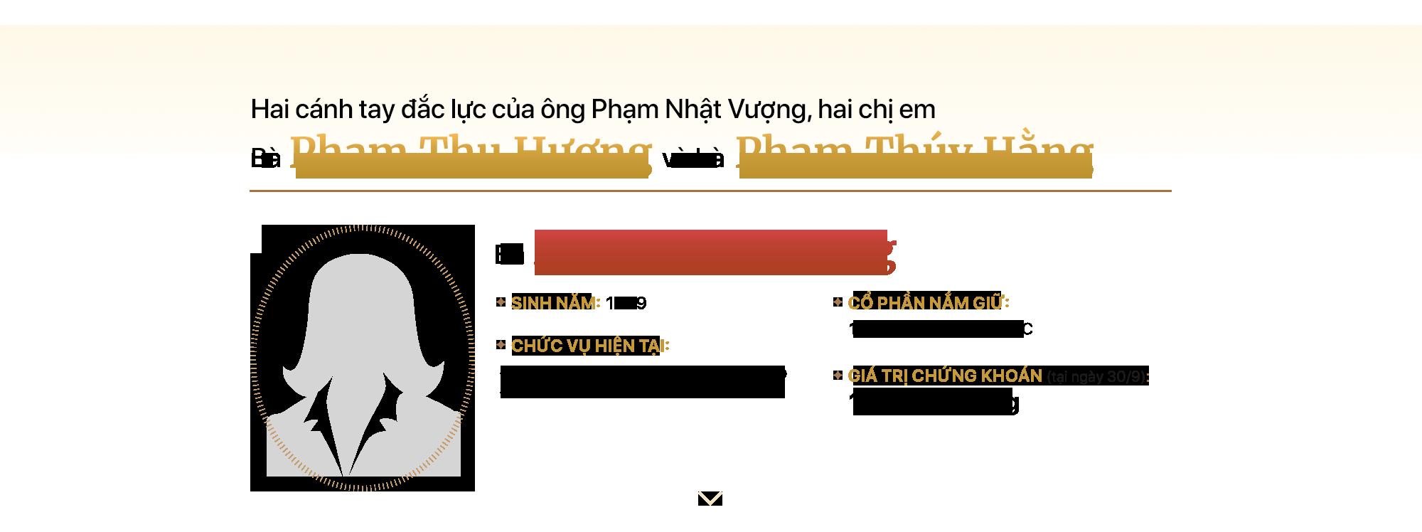TOP10 NỮ DOANH NHÂN SỞ HỮU HÀNG TRIỆU USD CỔ PHIẾU TRÊN TTCK VIỆT NAM - Ảnh 3.