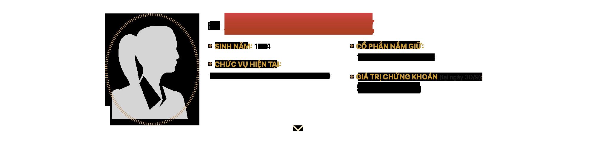 TOP10 NỮ DOANH NHÂN SỞ HỮU HÀNG TRIỆU USD CỔ PHIẾU TRÊN TTCK VIỆT NAM - Ảnh 4.