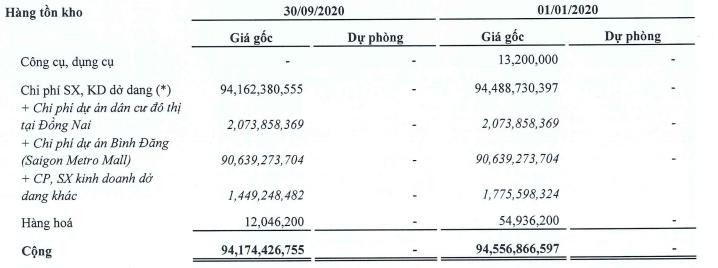 Netland lãi 9 tháng hơn 9 tỉ đồng, hoàn thành 5% kế hoạch năm  - Ảnh 2.