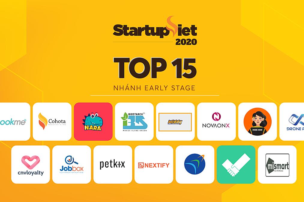 Công ty công nghệ thống trị bảng giai đoạn sớm của Startup Việt