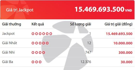 Kết quả Vietlott Mega 6/45 ngày 25/10: Chủ nhân giải Jackpot 15,4 tỉ đồng đã xuất hiện - Ảnh 2.