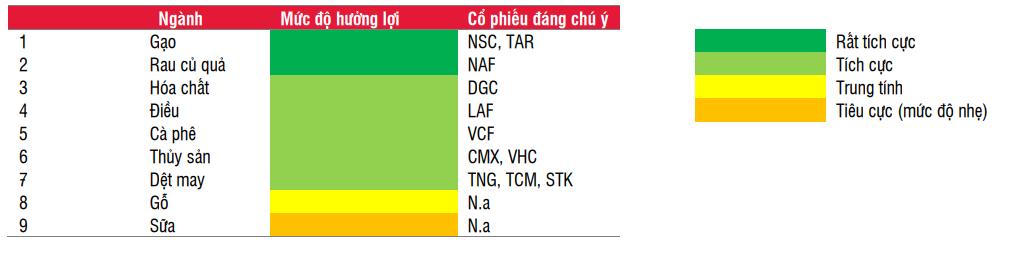 Ngành gạo hưởng lợi từ EVFTA trong dài hạn - Ảnh 1.