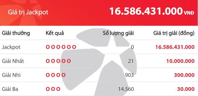 Kết quả Vietlott Mega 6/45 ngày 4/10: Hụt chủ nhân giải jackpot giá trị hơn 16,5 tỉ đồng - Ảnh 2.