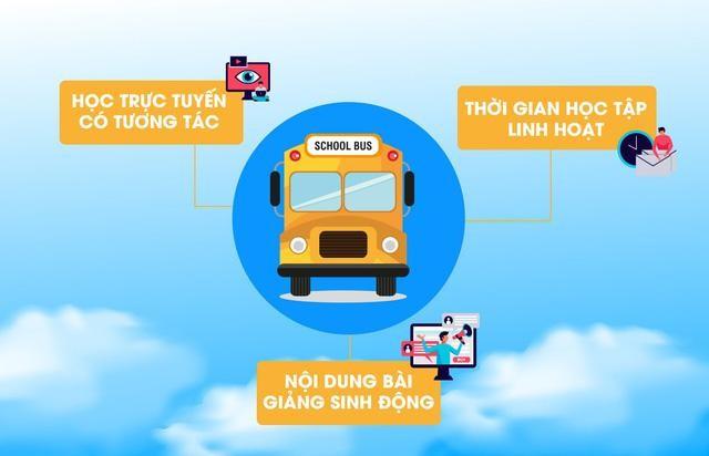 Schoolbus – Áp dụng công nghệ điện toán đám mây Việt Nam trở thành nền tảng giáo dục trực tuyến hàng đầu - Ảnh 1.