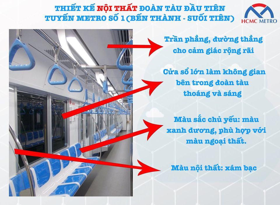 Tàu metro số 1 chính thức nhập cảng Khánh Hội - Ảnh 2.
