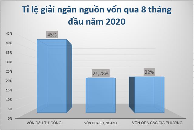 Hà Nội trả lại hơn 1.500 tỉ đồng vốn ODA - Ảnh 4.