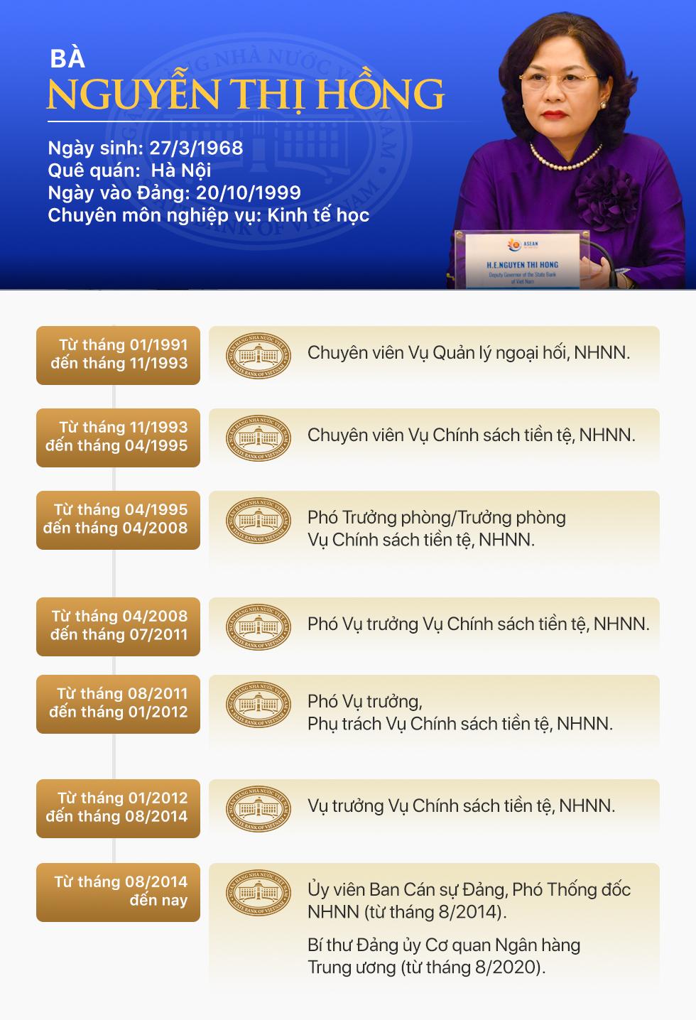 Tiểu sử bà Nguyễn Thị Hồng - nữ Thống đốc Ngân hàng Nhà nước đầu tiên