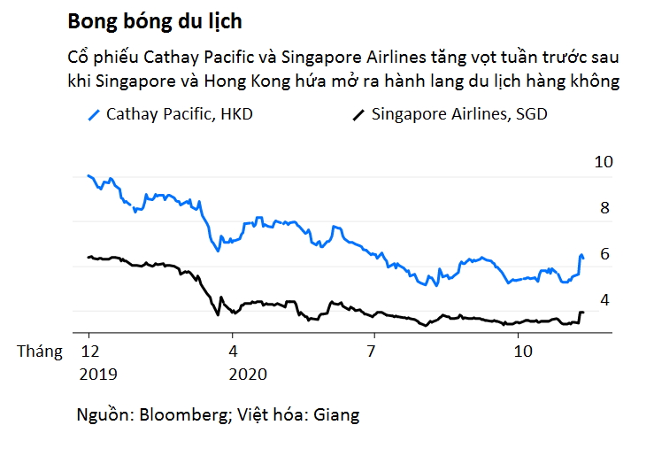 Các hãng hàng không đang kiếm tiền bằng cách bán mọi thứ trừ vé - Ảnh 2.