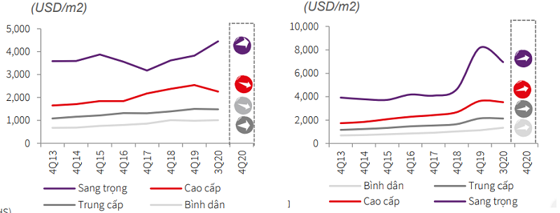 Nhìn lại một thập kỉ tăng giá nhà ở Việt Nam - Ảnh 3.