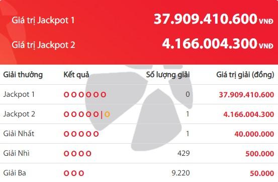 Kết quả Vietlott tuần qua (9/11 - 15/11): Tìm thấy chủ nhân Jackpot 2 trị giá hơn 4 tỉ đồng - Ảnh 2.