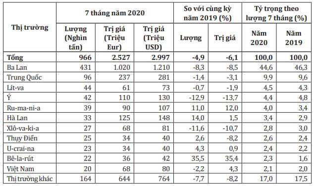Cơ hội tăng xuất khẩu đồ nội thất gỗ sang thị trường Đức - Ảnh 2.