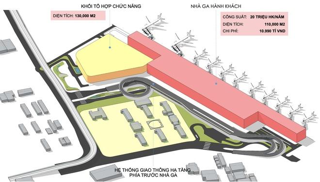 Dự kiến quí II/2021 khởi công xây dựng Nhà ga T3 Tân Sơn Nhất - Ảnh 1.