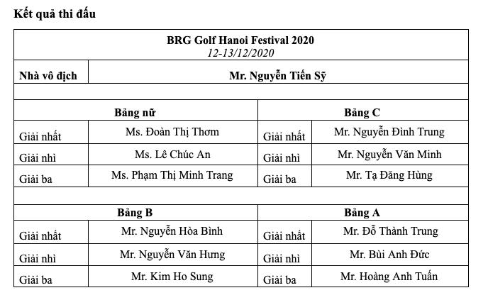 Giải BRG Golf Hanoi Festival 2020 với tình yêu thể thao - Ảnh 8.