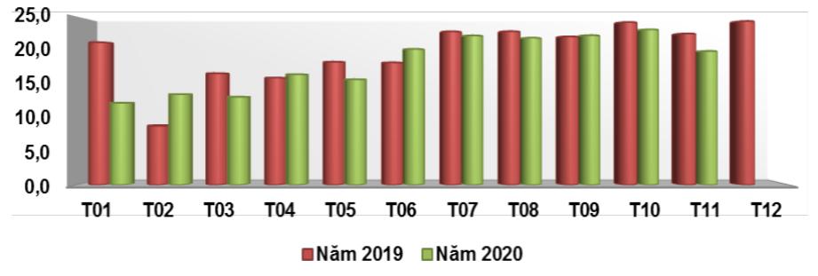 Triển vọng xuất khẩu chè năm 2021 vẫn chưa có nhiều dấu hiệu khả quan - Ảnh 1.