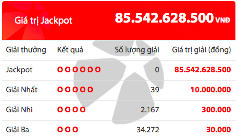 Kết quả Vietlott Mega 6/45 ngày 27/12: Jackpot hơn 85,5 tỉ đồng vắng chủ nhân - Ảnh 2.