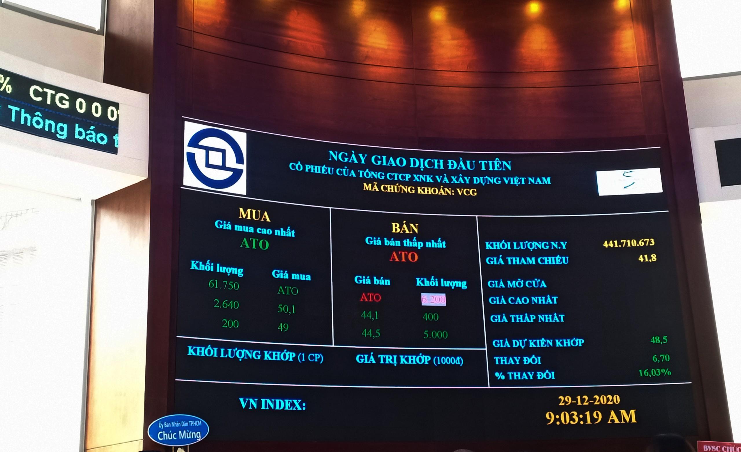 Cổ phiếu VCG tăng trong phiên sáng chào sàn HOSE - Ảnh 2.