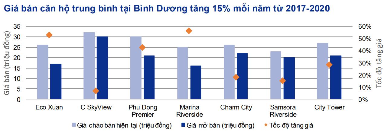 Ba xu hướng định hình thị trường bất động sản năm 2021 - Ảnh 2.