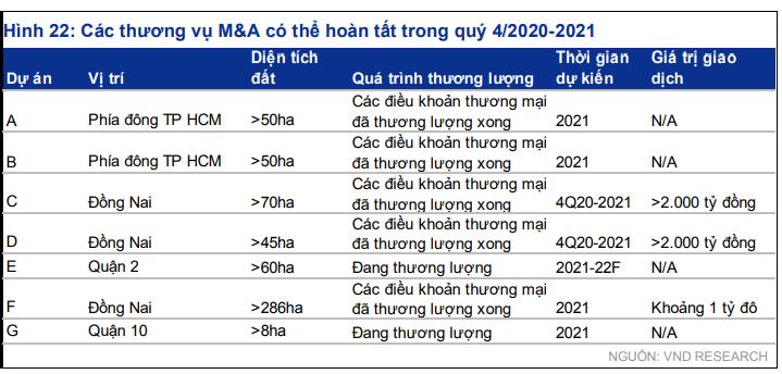 Ba xu hướng định hình thị trường bất động sản năm 2021 - Ảnh 3.
