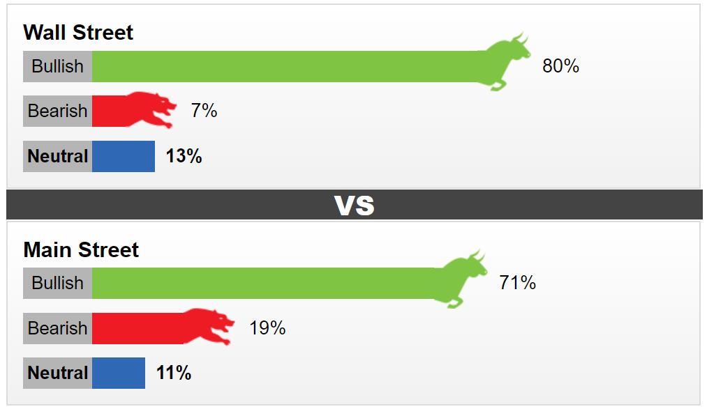 Dự báo giá vàng tuần tới: Xu hướng tăng giá nhận được đa số ủng hộ từ các chuyên gia - Ảnh 2.