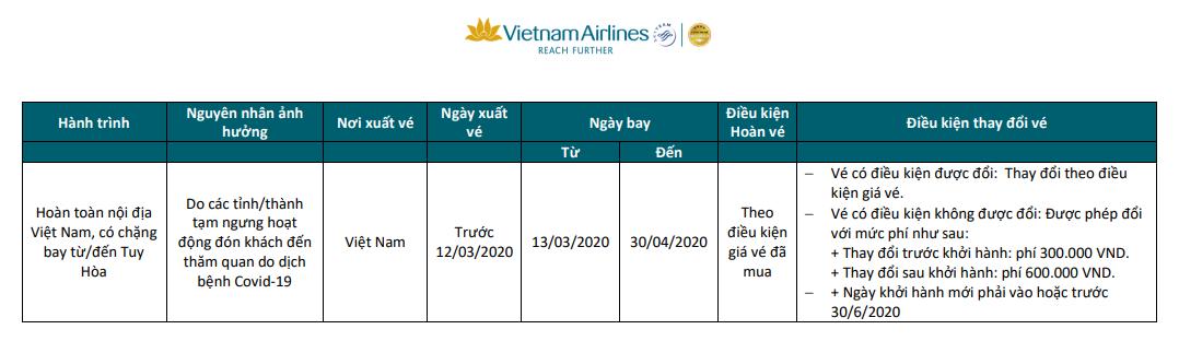 Chính sách hỗ trợ khách hàng trên các chuyến bay bị ảnh hưởng do dịch Covid-19 của các hãng hàng không Việt - Ảnh 4.