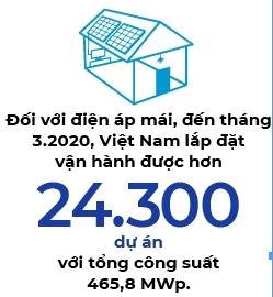 Nghị định 13 đã mở ra cơ hội phát triển mạnh điện mặt trời ở Việt Nam. - Ảnh 1.