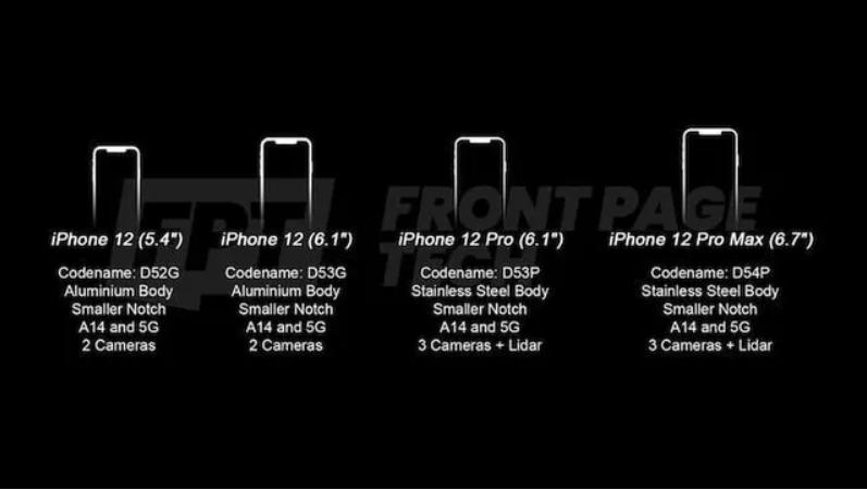 Sốc: iPhone 12 có thể rẻ hơn iPhone 7 - Ảnh 1.