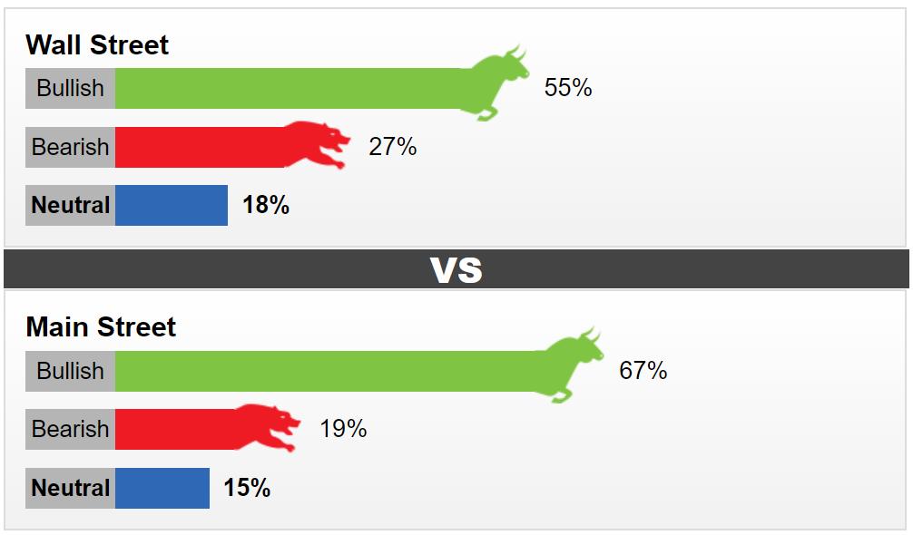 Dự báo giá vàng tuần tới: Nhiều khả năng vẫn duy trì đà tăng - Ảnh 2.