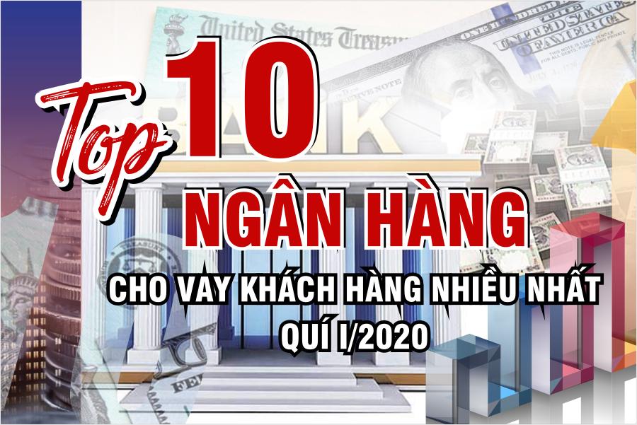 TOP 10 ngân hàng cho vay nhiều nhất quí I/2020 - Ảnh 1.