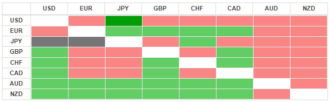 Thị trường ngoại hối hôm nay 12/5: Nhà đầu tư lo ngại làn sóng lây nhiễm thứ hai, đồng USD giảm nhẹ - Ảnh 3.