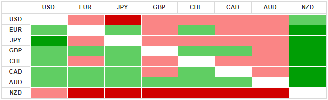 Thị trường ngoại hối hôm nay 13/5: Tất cả đổ dồn vào bài phát biểu của Chủ tịch Fed - Ảnh 3.