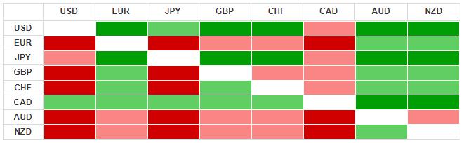 Thị trường ngoại hối hôm nay 14/5: Đồng USD tăng sau phát biểu ảm đạm của Chủ tịch Fed về kinh tế Mỹ - Ảnh 3.