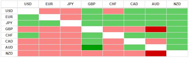 Thị trường ngoại hối hôm nay 15/5: Đồng USD vẫn duy trì sức mạnh khi ông Trump leo thang căng thẳng với Trung Quốc - Ảnh 3.