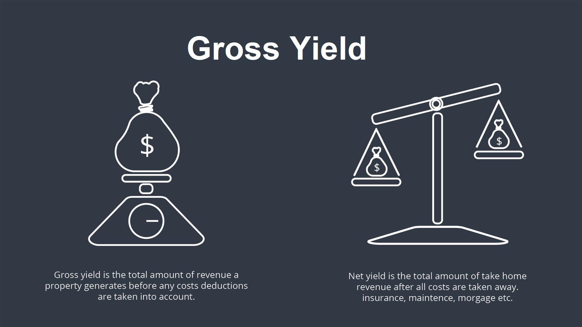 Lợi suất gộp (Gross Yield) là gì? Lợi suất gộp và các lợi suất của trái phiếu  - Ảnh 1.