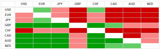Thị trường ngoại hối hôm nay 18/5: Không khí u ám bao trùm, đồng USD mất điểm - Ảnh 3.