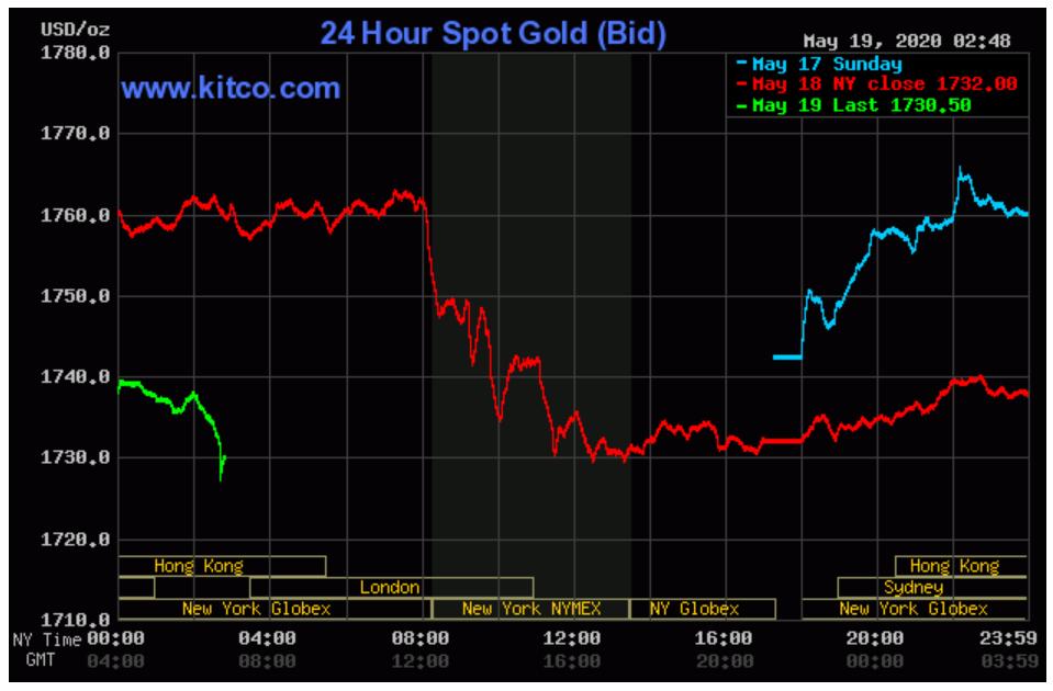 """Giá vàng vượt đỉnh 49,4 triệu đồng/lượng, cẩn trọng lướt sóng"""" vàng! - Ảnh 2."""