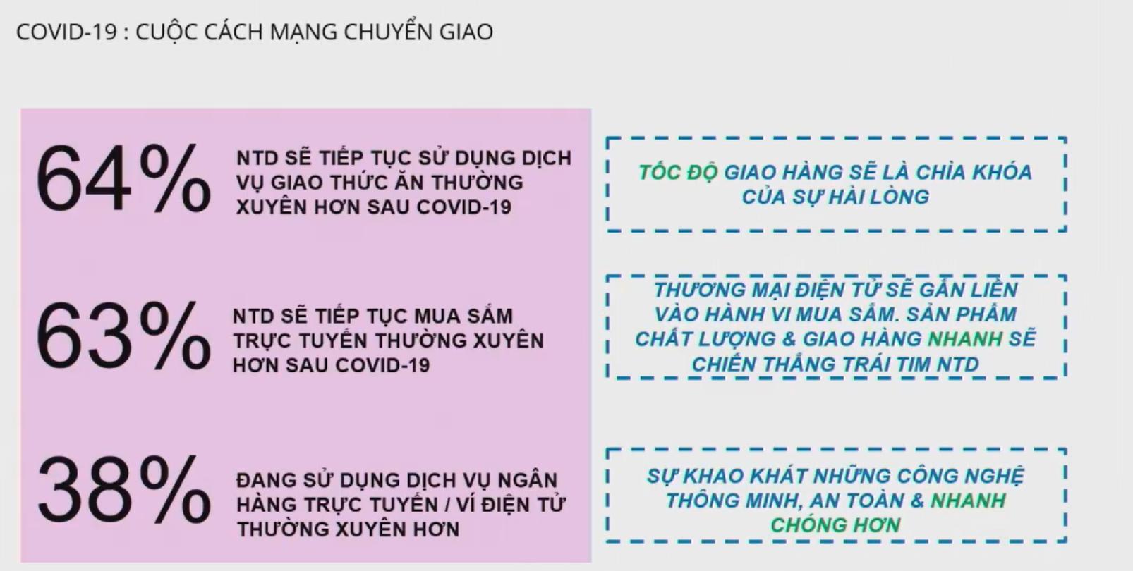 Hậu COVID-19, người Việt ưa sử dụng thương hiệu nội, quan tâm chất lượng hơn 'lòng trung thành' - Ảnh 2.