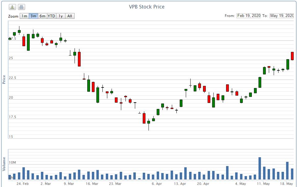 Kế toán trưởng VPBank đăng kí bán 12.000 cổ phiếu VPB - Ảnh 1.
