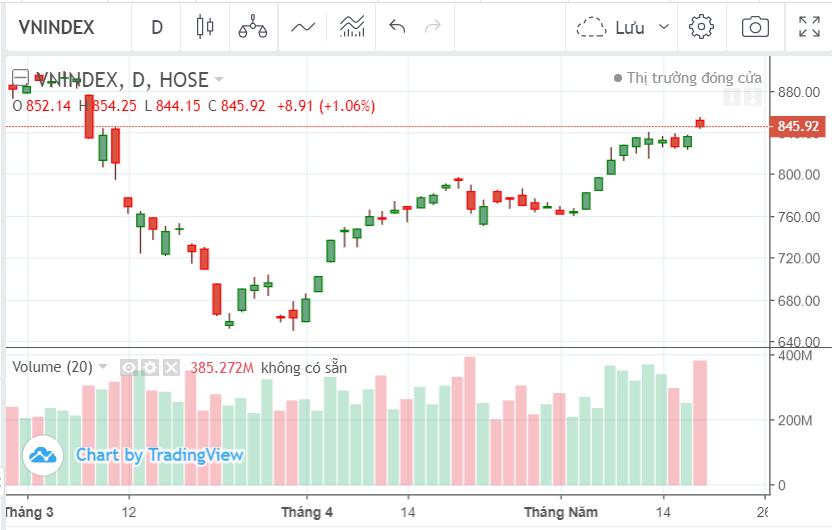Rủi ro nằm trọn tại nhà đầu tư, lỗi hệ thống giao dịch sẽ làm mất niềm tin vào thị trường chứng khoán? - Ảnh 1.