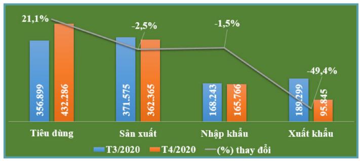 Bản tin kinh tế ngành giấy số 5/2020: Những dự án bao bì sắp hoạt động tại Việt Nam năm 2020 - Ảnh 1.