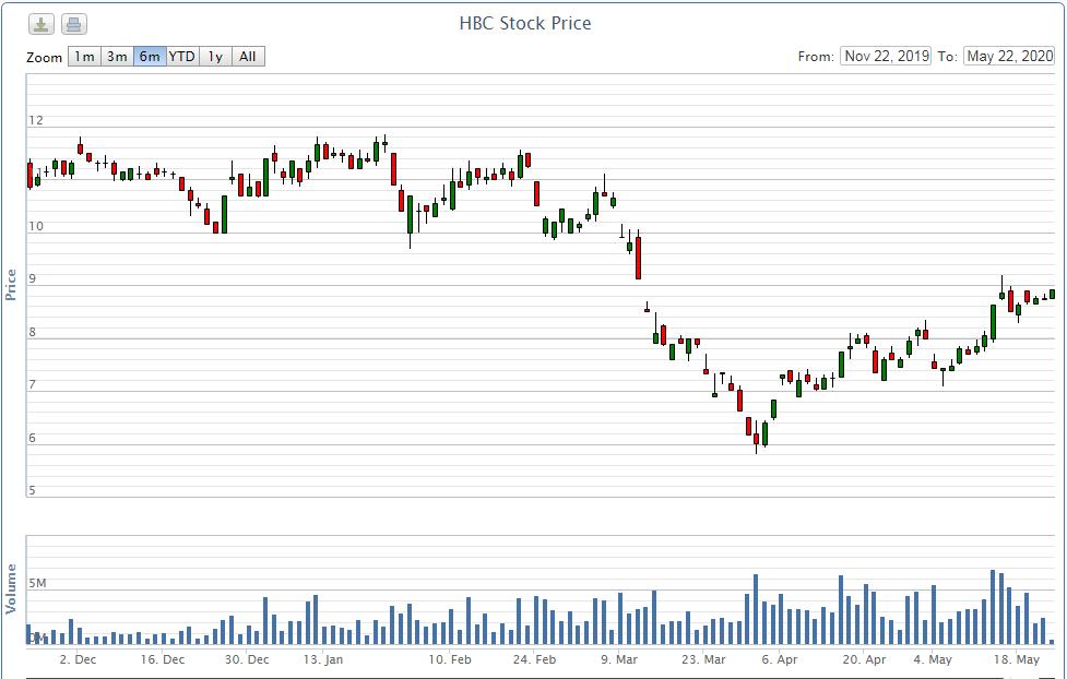 Ông Lê Viết Hải muốn mua lại cổ phiếu HBC sau khi bị bán giải chấp đúng đáy - Ảnh 1.