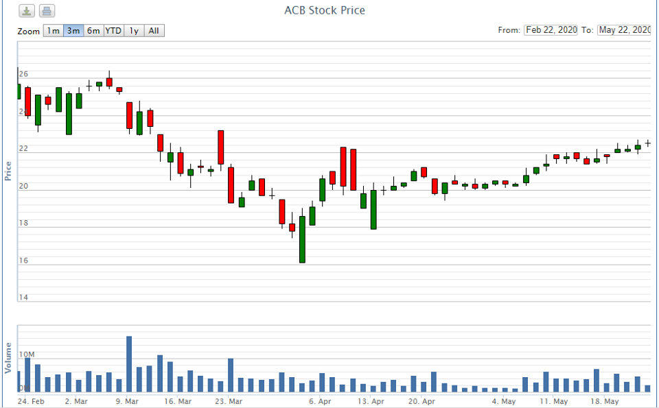 Lãnh đạo ACB liên tiếp đăng kí mua cổ phiếu - Ảnh 2.