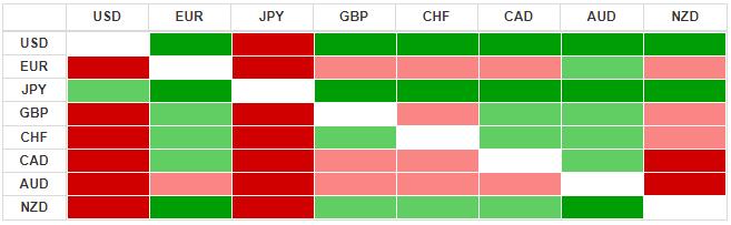 Thị trường ngoại hối hôm nay 22/5: Đồng USD giữ ngôi vương khi căng thẳng Mỹ - Trung leo thang - Ảnh 3.