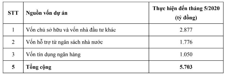 BOT Trung Lương - Mỹ Thuận đã thực hiện được 46% khối lượng công việc - Ảnh 1.