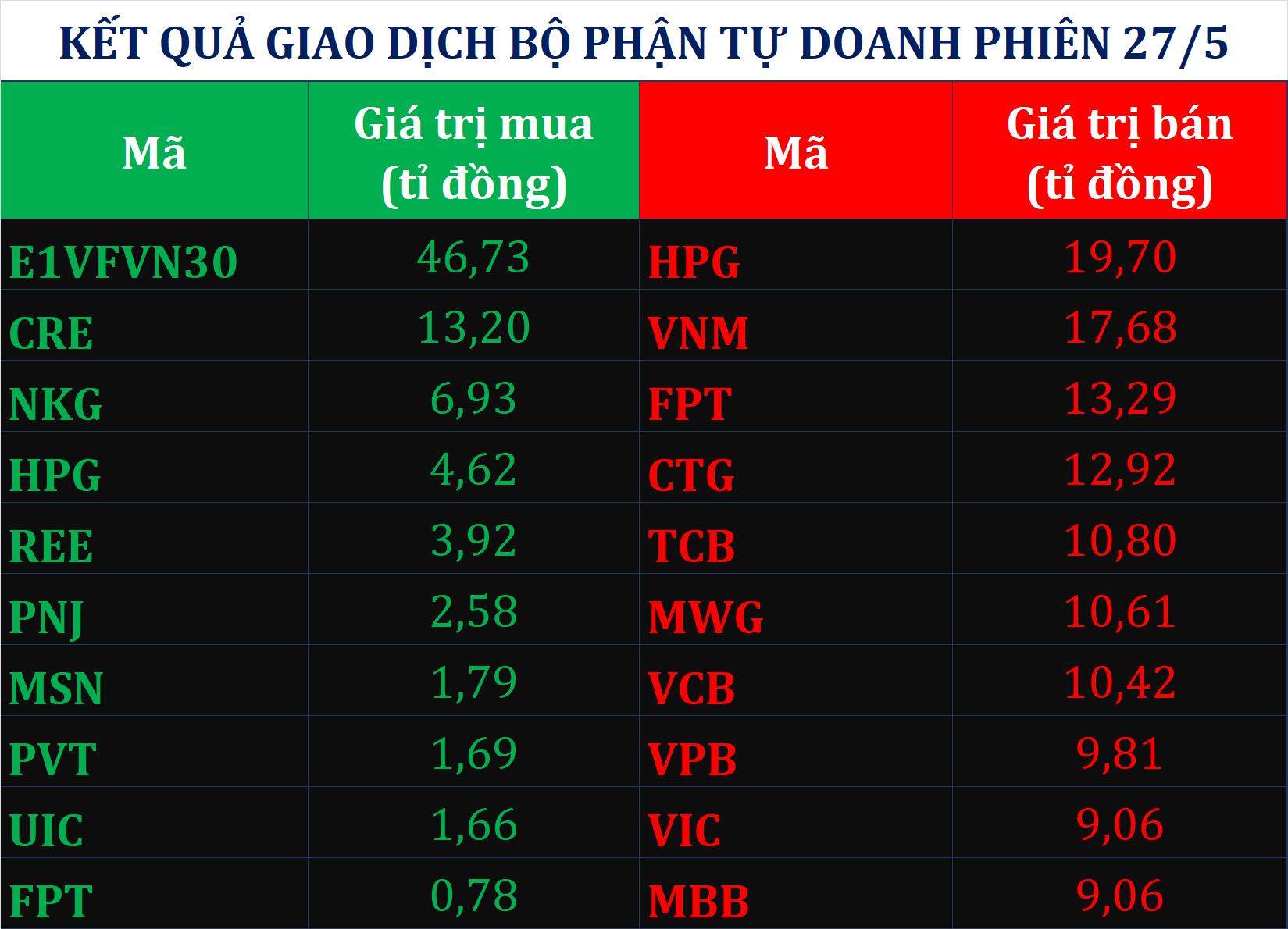 https://cdn.vietnambiz.vn/171464876016439296/2020/5/28/d-1590627404030443507219.png