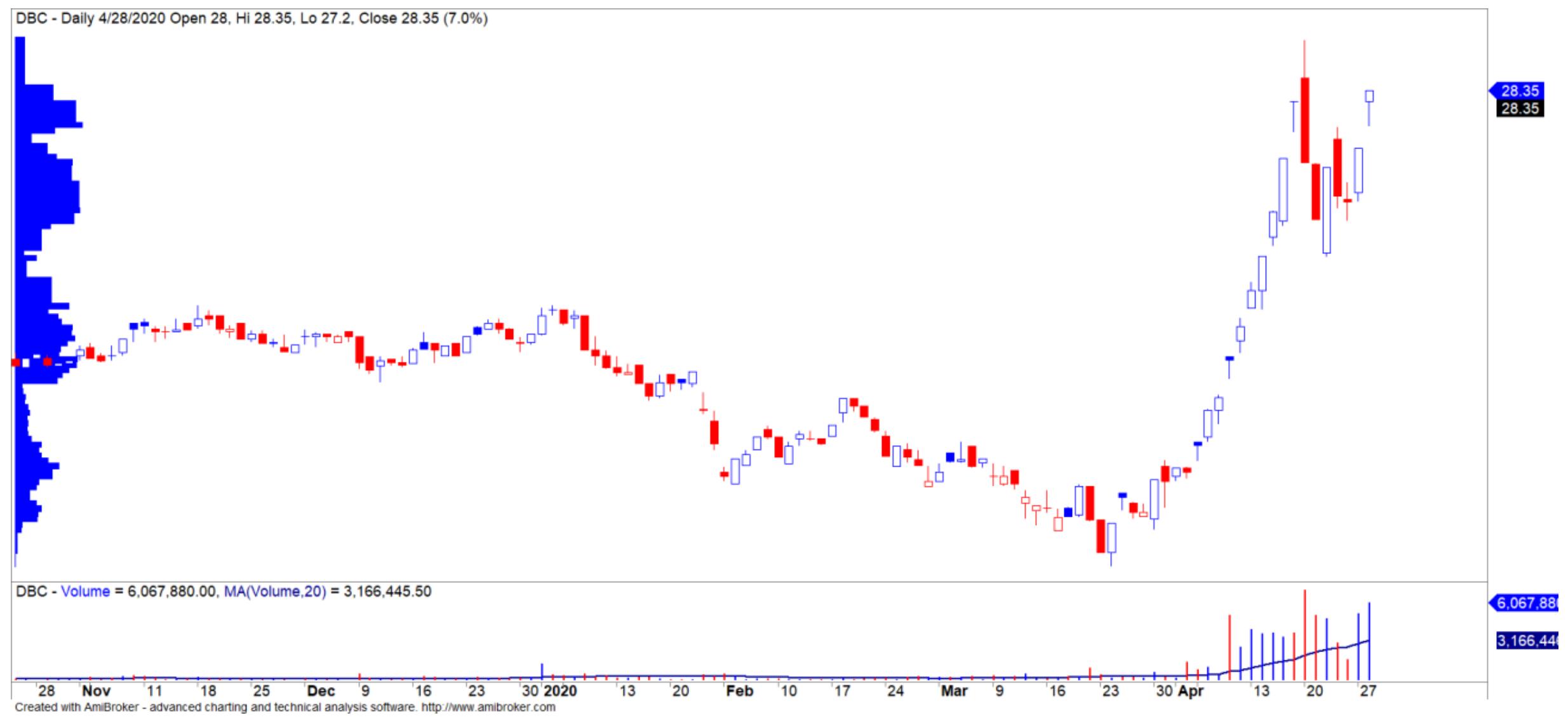 Cổ phiếu tâm điểm ngày 4/5: BMI, POW, VEA, DBC - Ảnh 4.