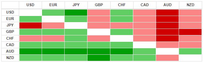 Thị trường ngoại hối hôm nay 7/5: Đồng bảng Anh tăng nhiệt sau cuộc họp chính sách của BoE - Ảnh 3.
